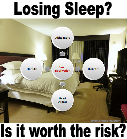 Health, Sleeping, Sleep Deprivation